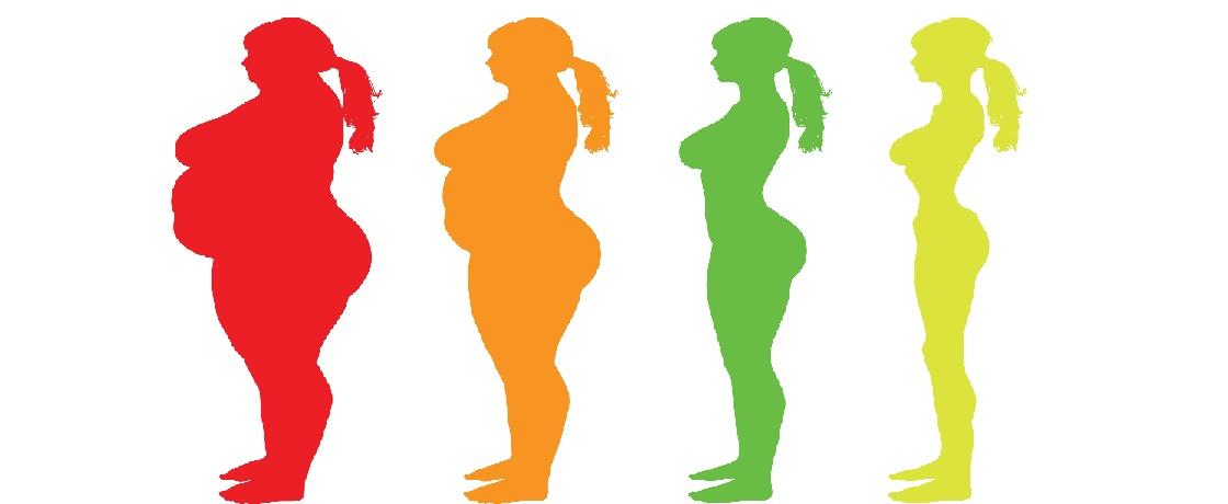 beden kitle indeksi - BMI nedir