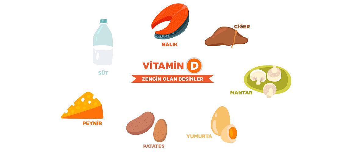vitamin d, d vitamini, d vitamini kilo, d vitamini diyet, d vitamini beslenme