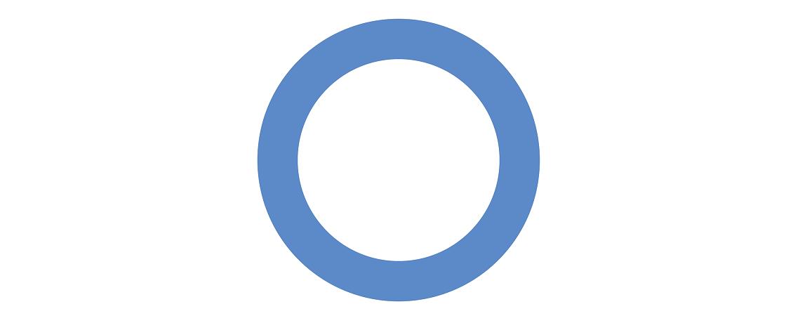 mavi halka evrensel diyabet şeker hastalığı simgesi, Diyabetes Mellitus, Diyabetin görülme sıklığı, Yakın Doğu Üniversitesi Hastanesi İç Hastalıkları Anabilim Dalı Uzmanı Yrd. Doç. Dr. Mehtap Tınazlı,